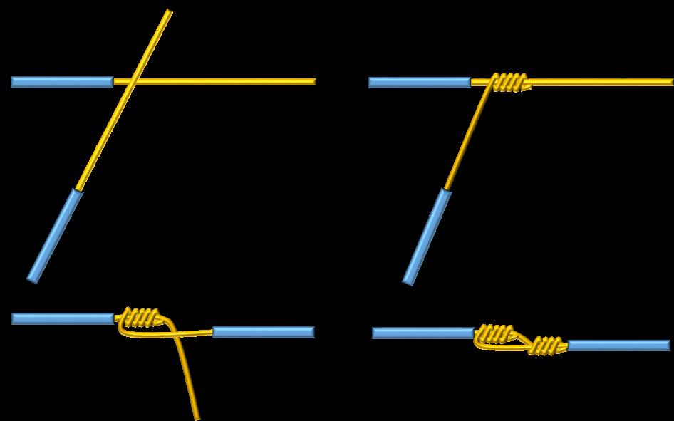 Teknik Bolak Balik Untuk Kabel